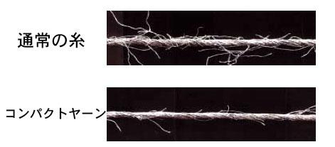 コンパクトヤーンと通常糸との比較写真